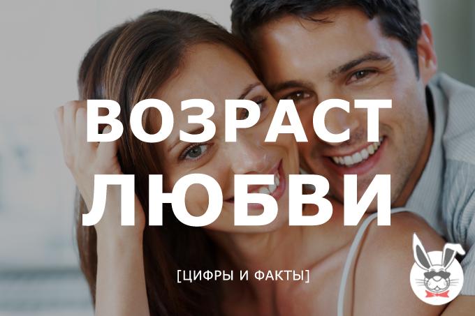 vozrast_lyubvi