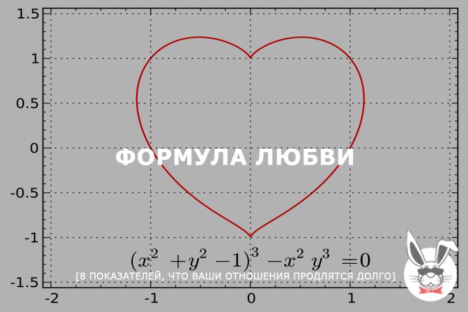formula-lyubvi